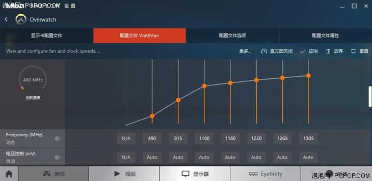 界面到性能全面优化 AMD CRIMSON新驱动