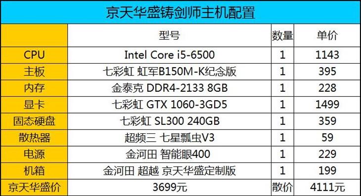 游戏认准GTX 1060:超值DIY整机推荐