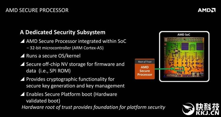 AMD Zen支持内存加密:Intel都没有!