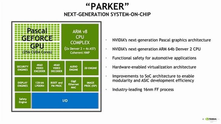 任天堂Switch用的是Tegra Parker处理器