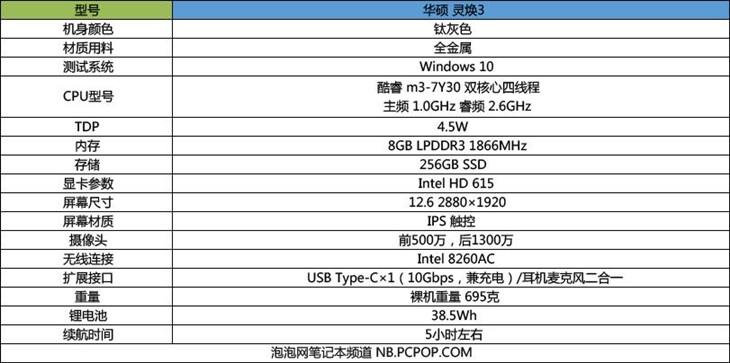 配121%色域的3K屏幕 华硕灵焕3变形本评测