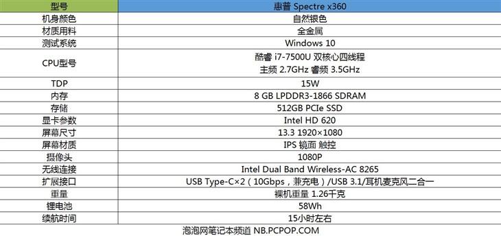 极致轻薄商务风!惠普Spectre x360评测