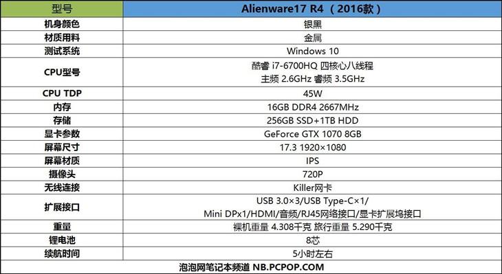 怪兽进化 2016款Alienware17游戏本评测
