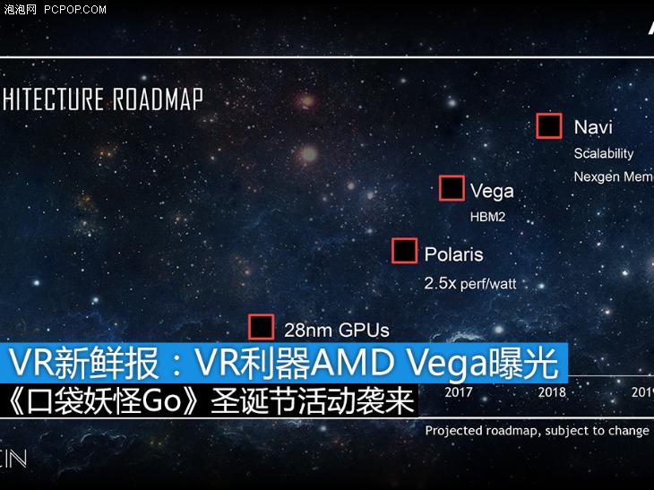 VR新鲜报:VR利器AMD Vega显卡曝光