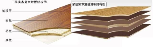 何合成板材几乎都是小木屑或木板用通过胶水粘接压制而成的 如果不能承受实木的高价格,在选择合成板材时可以通过环保等级选择E0级别的板材。国标板材分为E0、E1、E2三个等级,其中E0是最环保的,但最环保也不代表零甲醛,只是甲醛等有害气体的释放量在一个相对较低的标准。在购买时一定要认清环保标识,而不要轻信促销员仅仅使用吉林森工露水河完全零甲醛这样的描述来向你推销的所谓环保的合成板材。 3、能买贵的就别买便宜的 这主要说的就是消费心理了,在装修时千万不要过分的图便宜,在合理的价格范围内,能买贵的就买