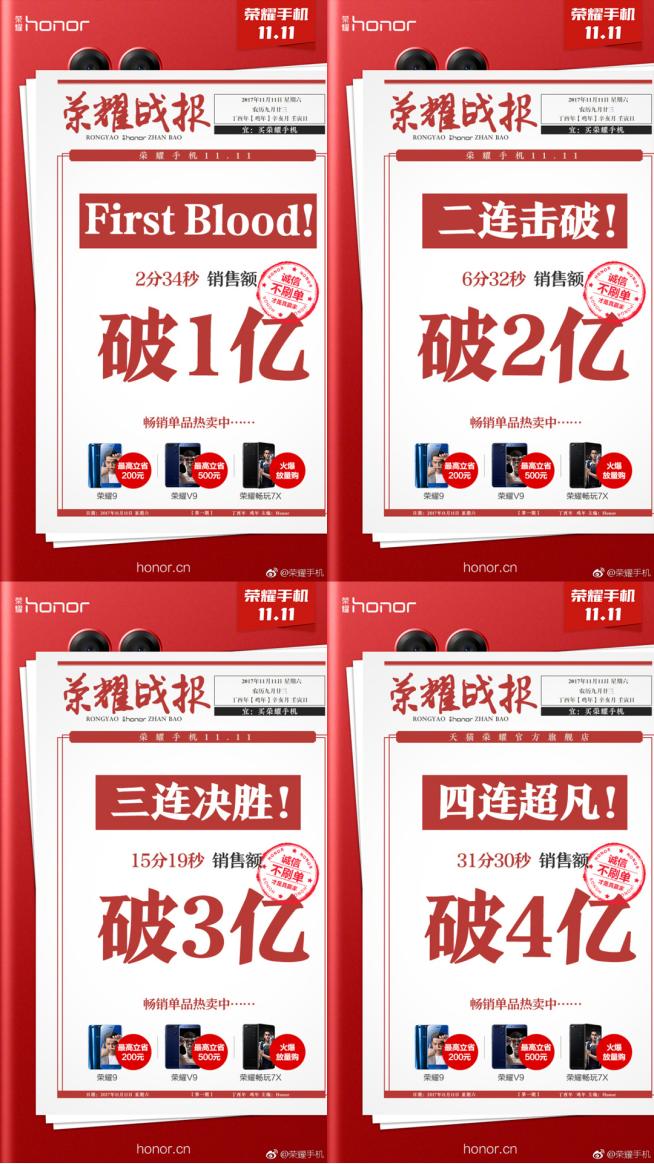 开局亮眼 荣耀畅玩7X获天猫双11首时段销售三冠王