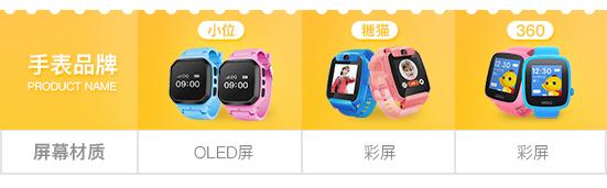 软文-一纵观儿童智能手表不适合如此之多_05.jpg