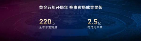 腾讯电竞公布成绩单:《王者荣耀》立功