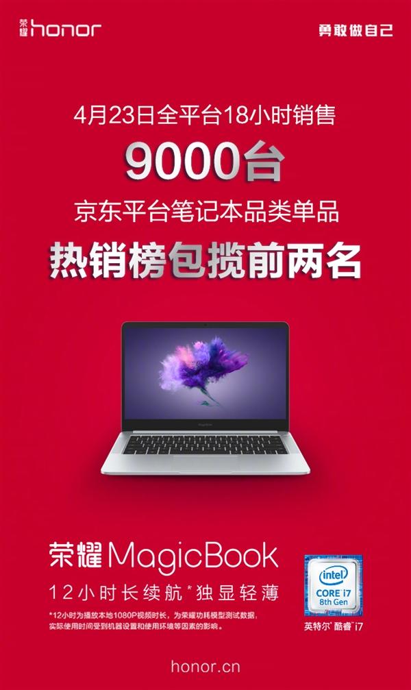 18小时破9000台!荣耀MagicBook笔记本首销卖疯了
