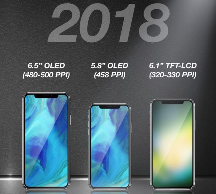 iPhone X 即将停产?细数这些年苹果分析师云预测翻车……