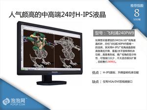 读图选液晶!6款高人气广视角LCD推荐