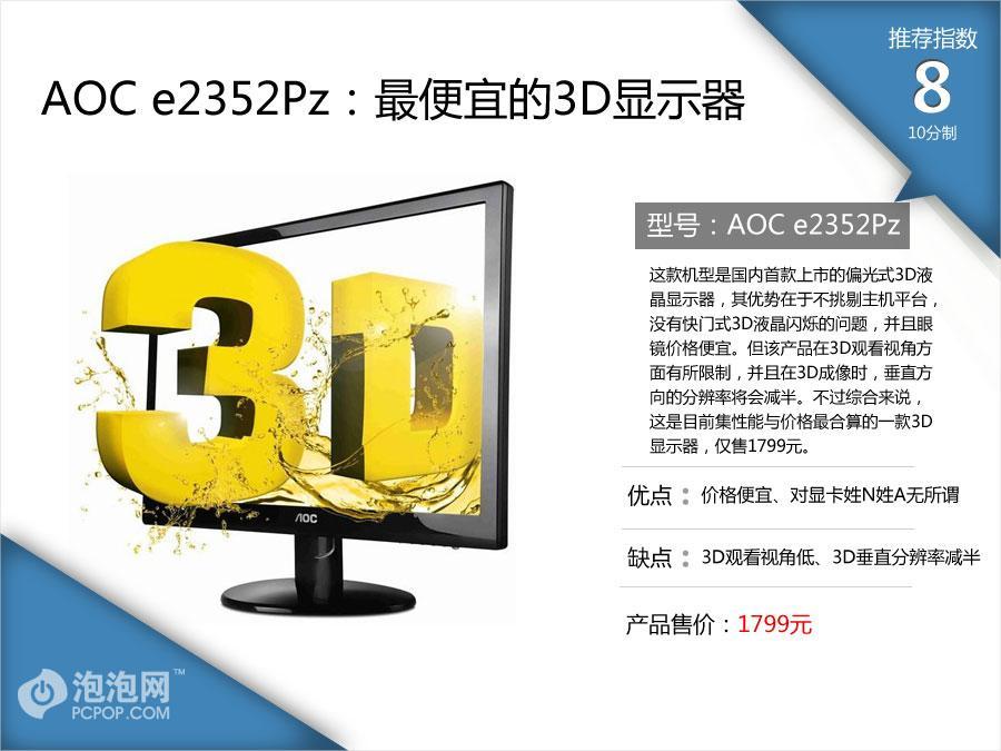 最便宜1499元!五款3D显示器读图快选
