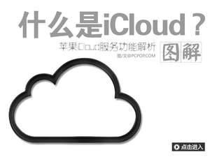 """什么是iCloud? 图解苹果""""云服务""""特性"""
