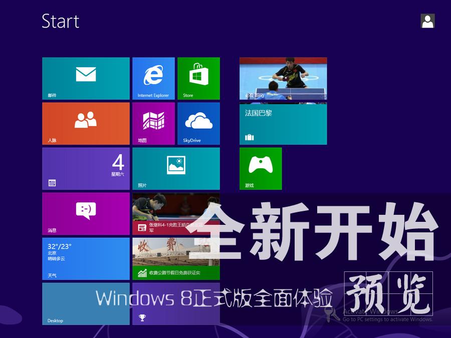 全新开始! Windows 8正式版抢先体验