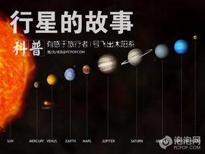 可能被外星人发现!太阳系小知识合集