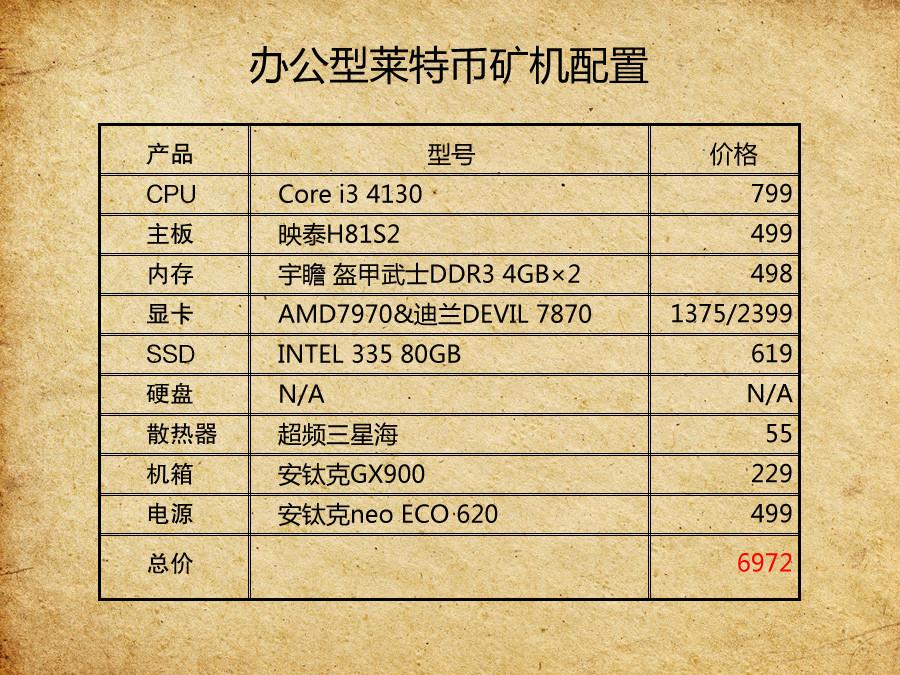 莱特币矿机_出售莱特币矿机79507850算力22m25m现