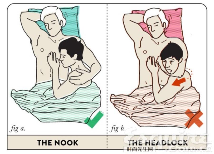 睡在一起翻身不翻脸 教您一些正确的情侣睡姿_男人说
