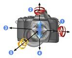 奥林巴斯E-M5 MarkII内部构造图片6