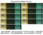 索尼a6000/ILCE-6000单机身 银色评测图片2