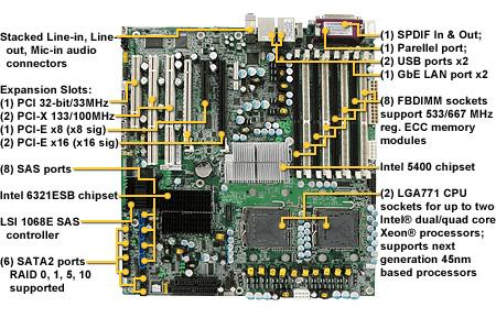 稳定的性能泰安S5396高端工作站主板