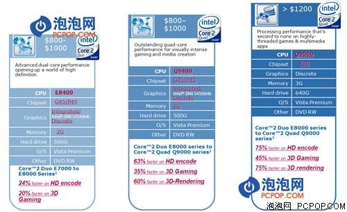 """不得不奋斗!Intel进入""""90后""""时代"""