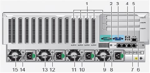 华为FusionServer RH5885 V3服务器