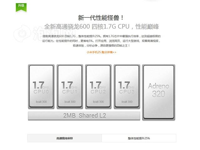 小米2S 16GB图片5