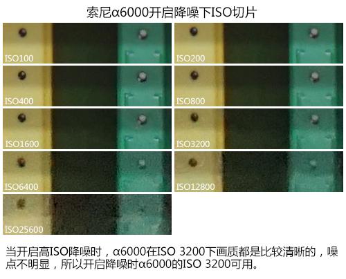 索尼a6000/ILCE-6000 微单套装评测图片1